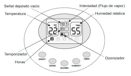 Humidificador con ozono ebay - Humedad relativa ideal ...